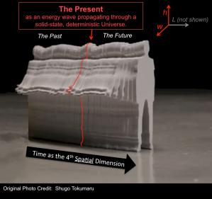 Time as a 4th spatial dimension